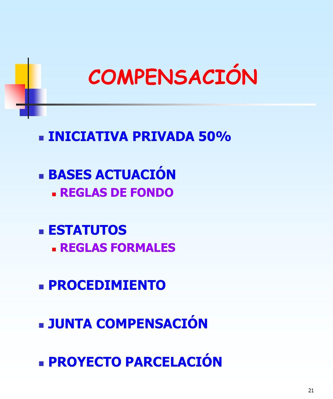 COMPENSACIÓN INICIATIVA PRIVADA 50% BASES ACTUACIÓN ESTATUTOS