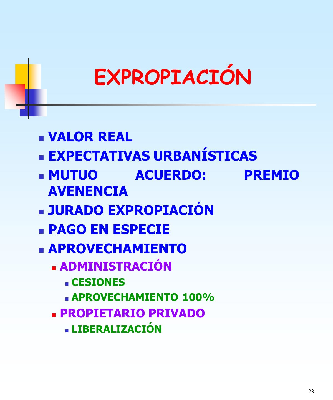 EXPROPIACIÓN VALOR REAL EXPECTATIVAS URBANÍSTICAS