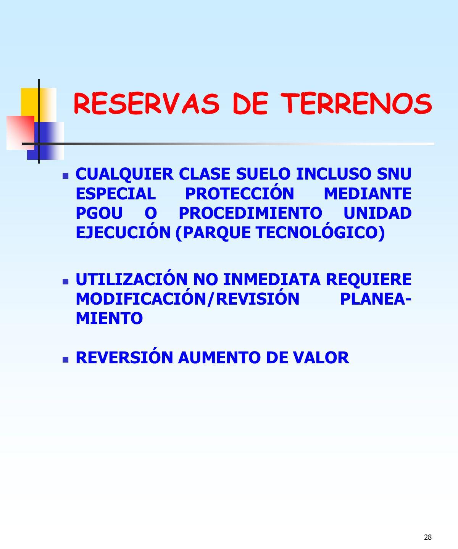 RESERVAS DE TERRENOS CUALQUIER CLASE SUELO INCLUSO SNU ESPECIAL PROTECCIÓN MEDIANTE PGOU O PROCEDIMIENTO UNIDAD EJECUCIÓN (PARQUE TECNOLÓGICO)