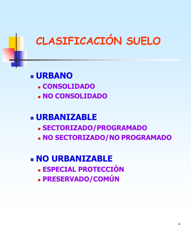 Urbanismo ordenaci n transformaci n ciudad ppt descargar for Suelo no consolidado