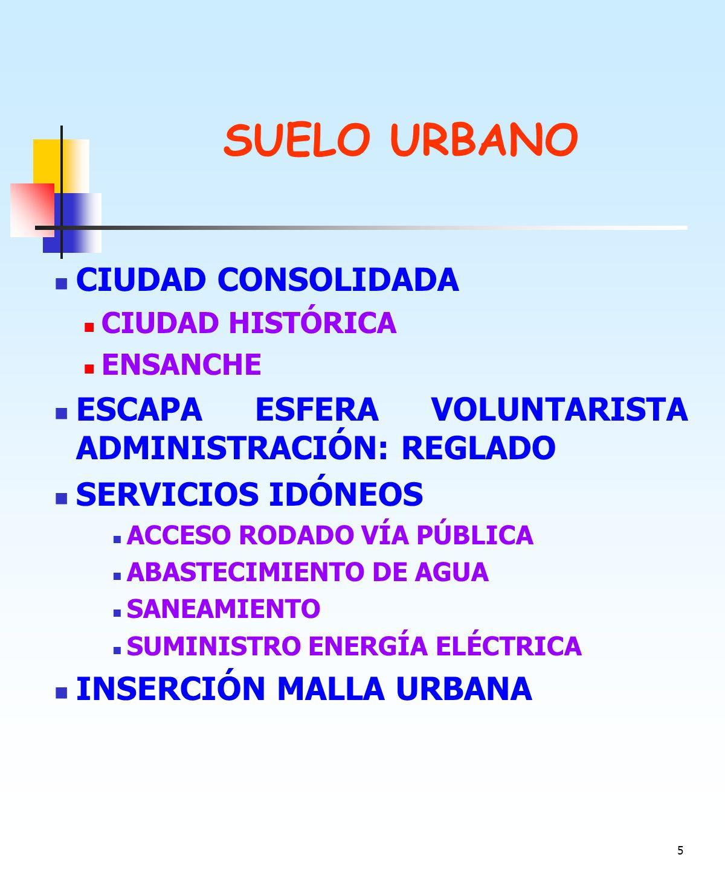 SUELO URBANO CIUDAD CONSOLIDADA