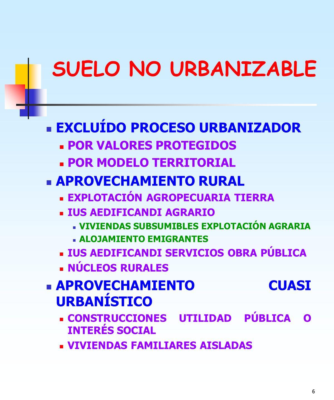 SUELO NO URBANIZABLE EXCLUÍDO PROCESO URBANIZADOR