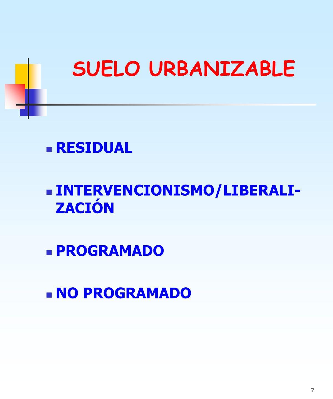 SUELO URBANIZABLE RESIDUAL INTERVENCIONISMO/LIBERALI-ZACIÓN PROGRAMADO