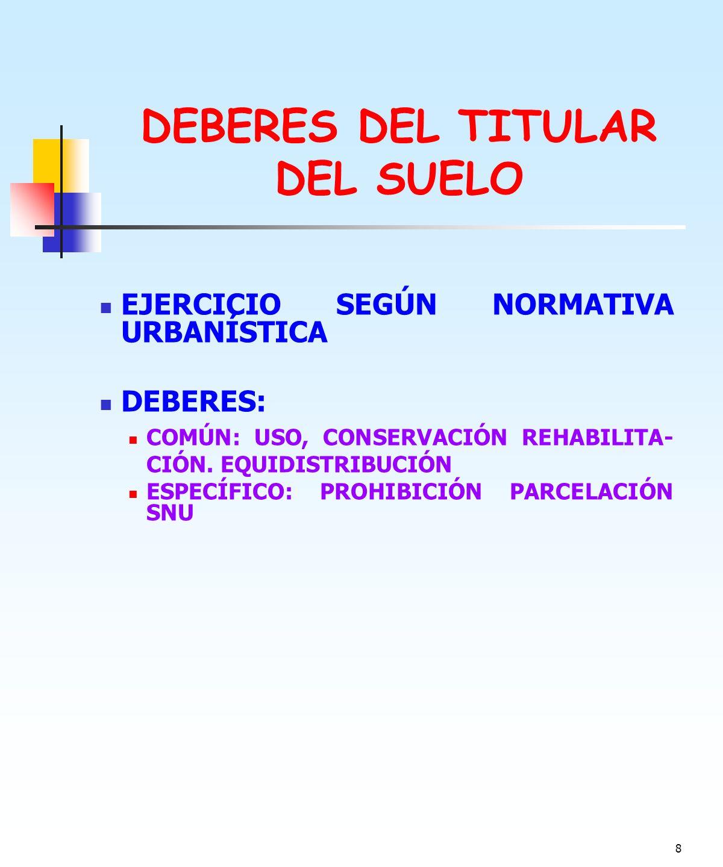 DEBERES DEL TITULAR DEL SUELO