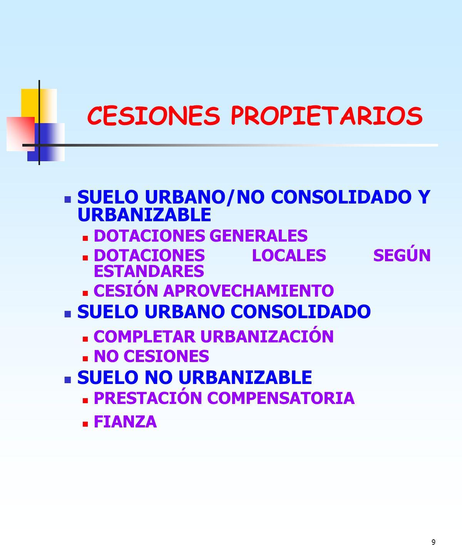 CESIONES PROPIETARIOS