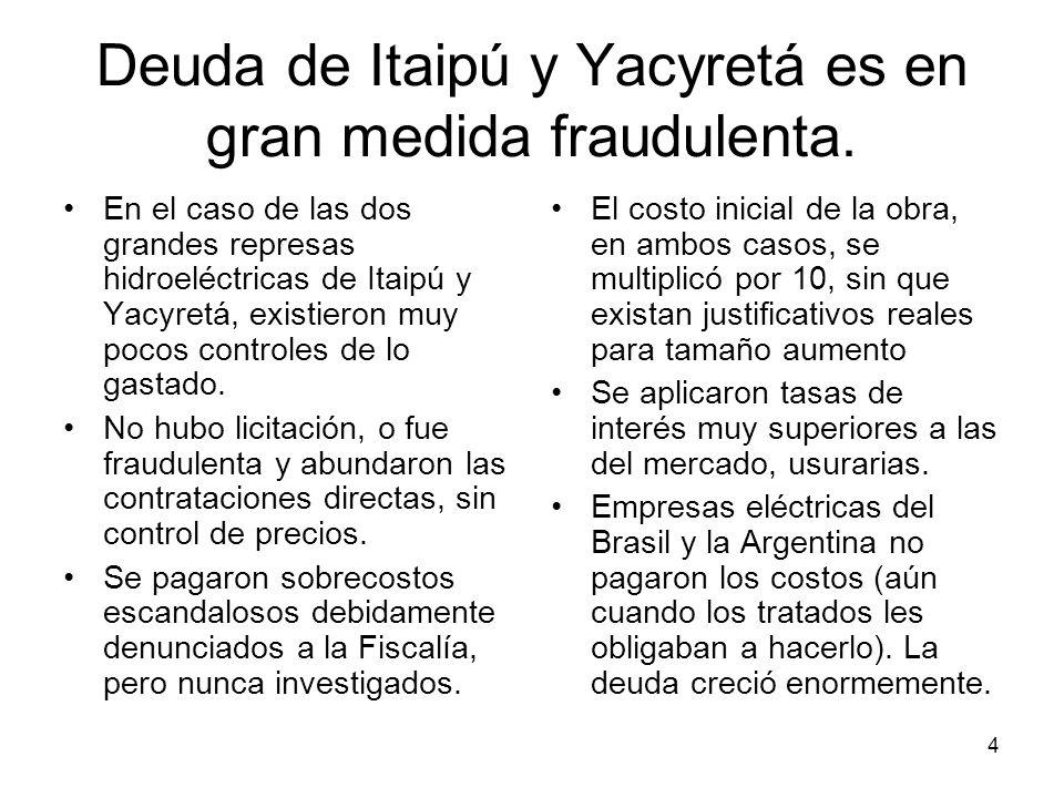 Deuda de Itaipú y Yacyretá es en gran medida fraudulenta.