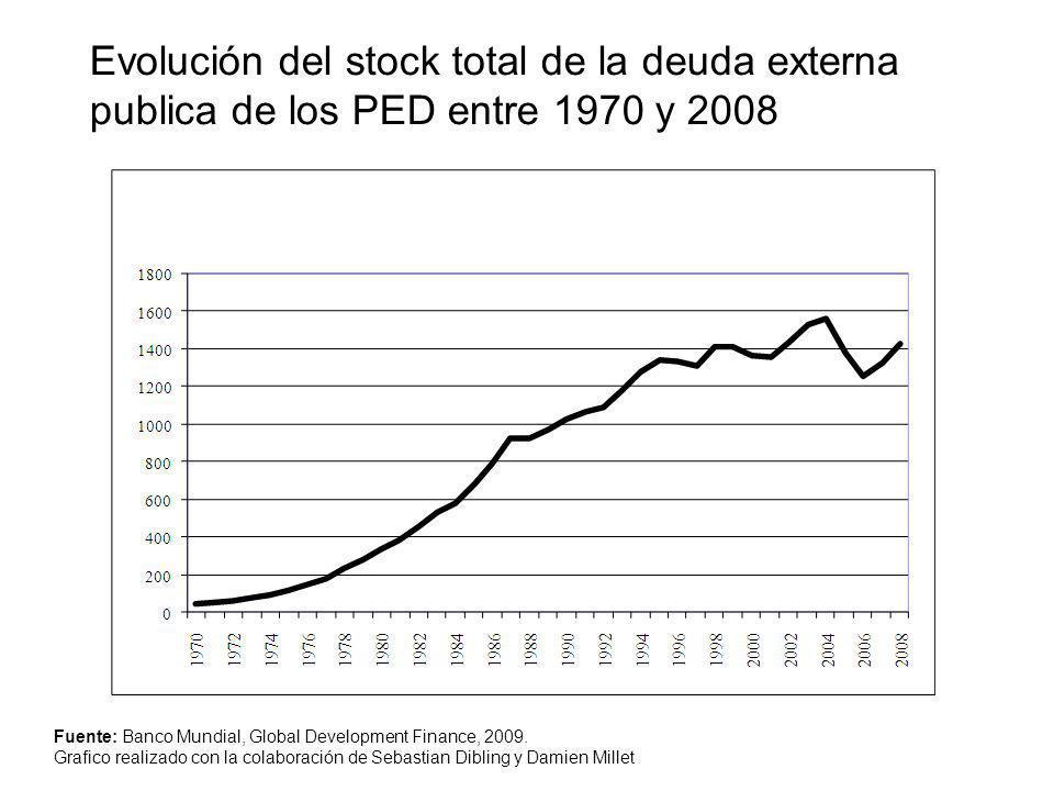 Evolución del stock total de la deuda externa publica de los PED entre 1970 y 2008