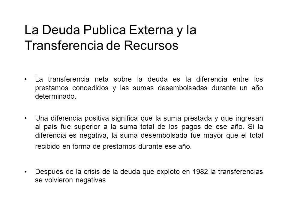 La Deuda Publica Externa y la Transferencia de Recursos