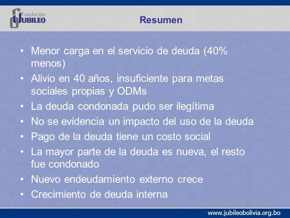 Menor carga en el servicio de deuda (40% menos)