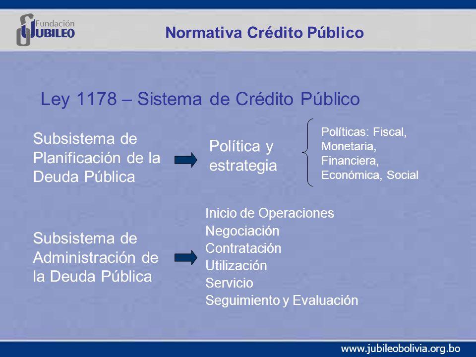 Normativa Crédito Público