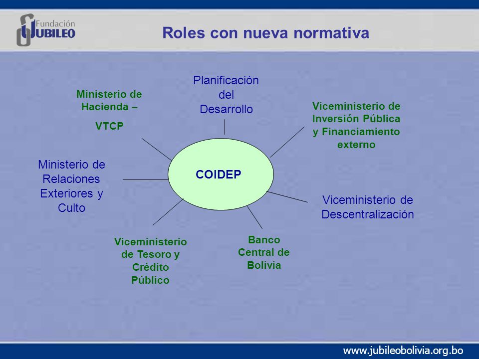 Roles con nueva normativa