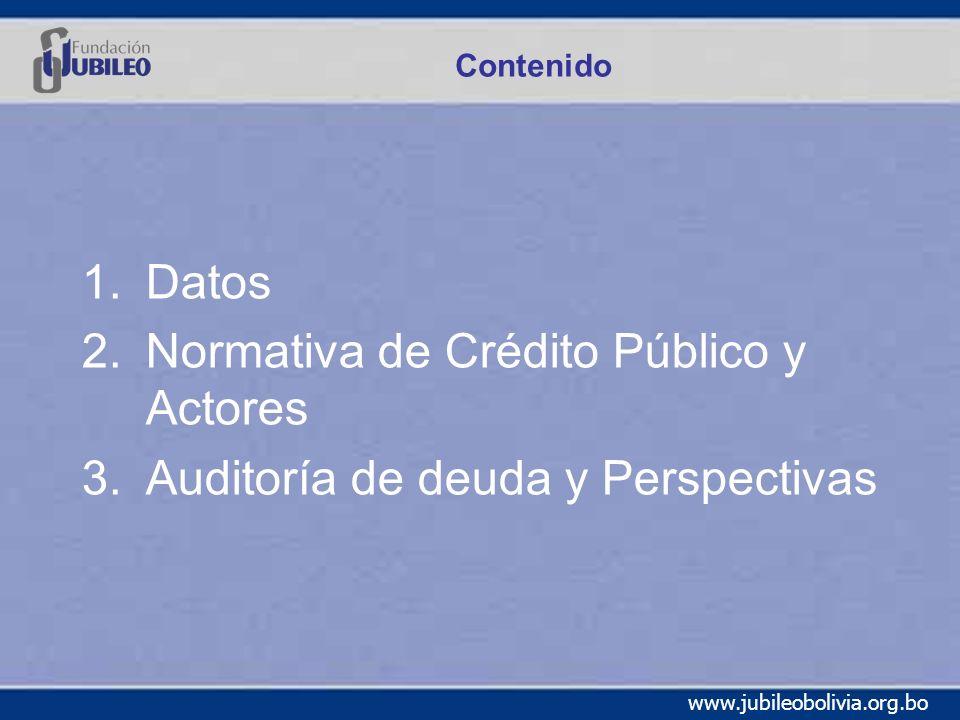 Normativa de Crédito Público y Actores