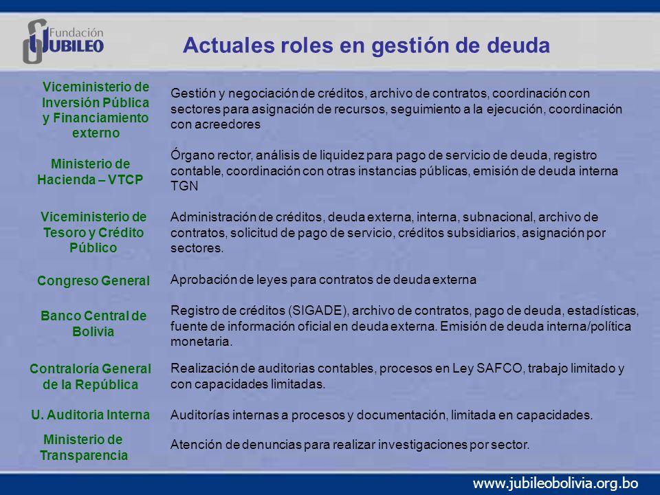 Actuales roles en gestión de deuda