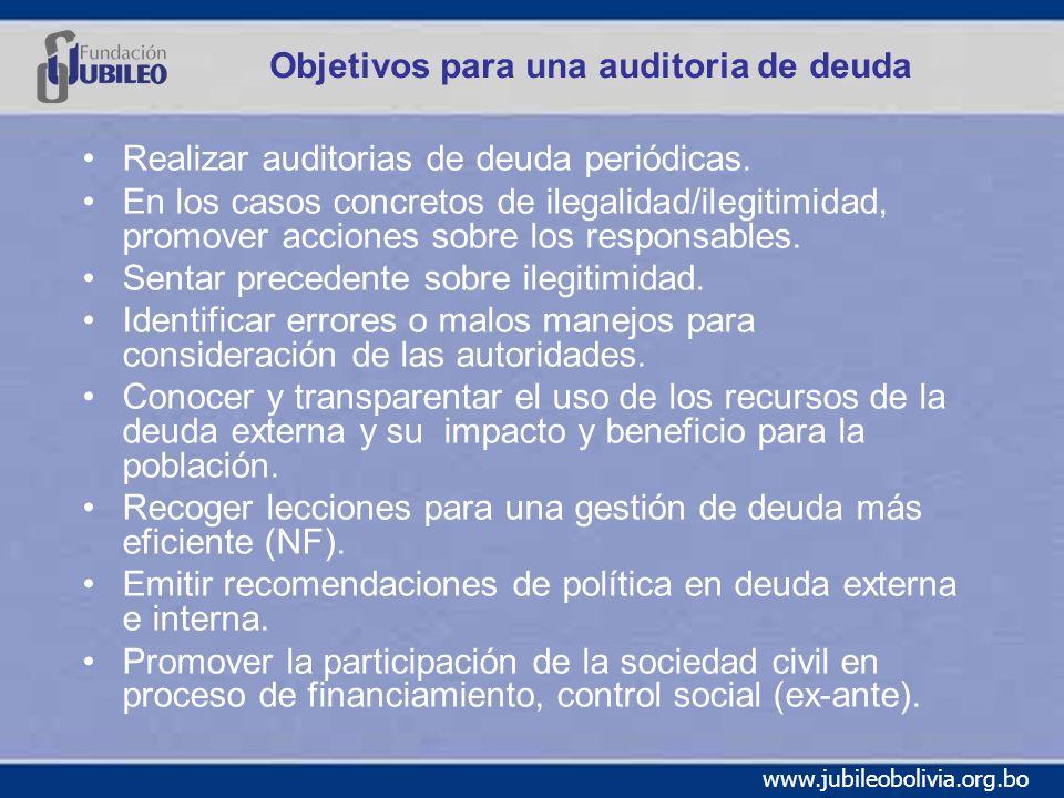 Objetivos para una auditoria de deuda