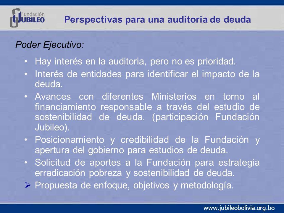 Perspectivas para una auditoria de deuda