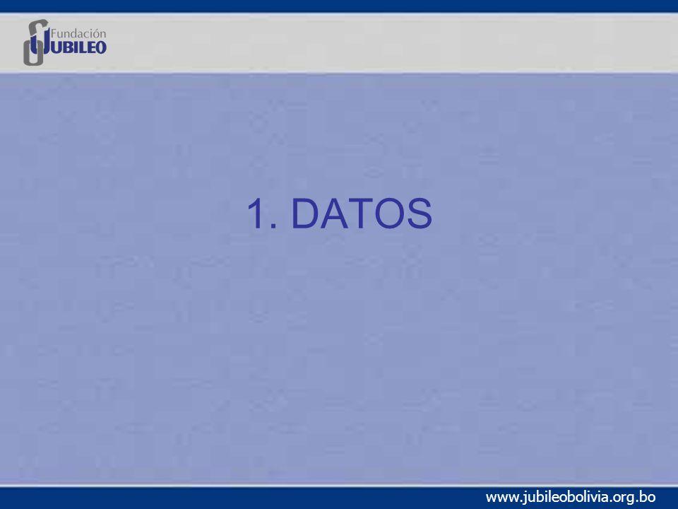 1. DATOS