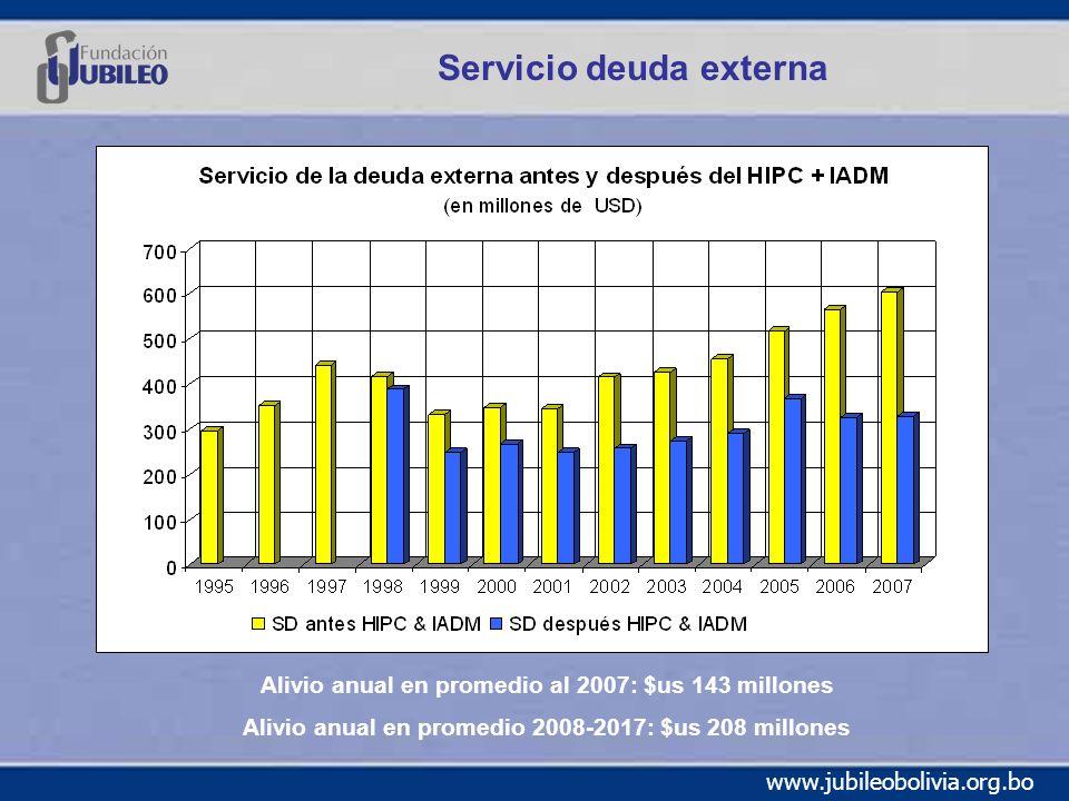 Servicio deuda externa