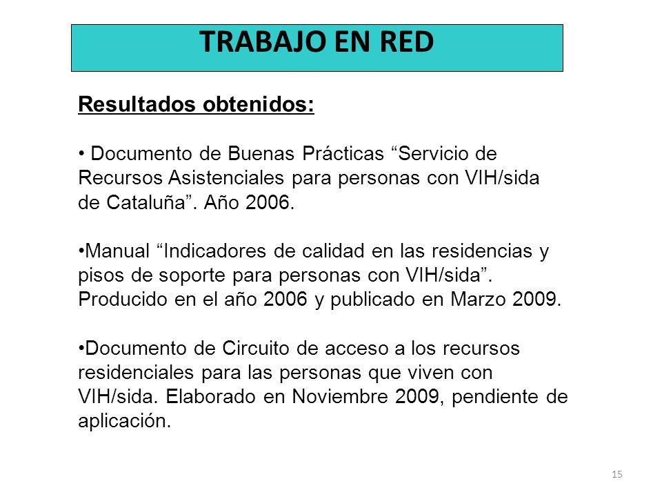 TRABAJO EN RED Resultados obtenidos: