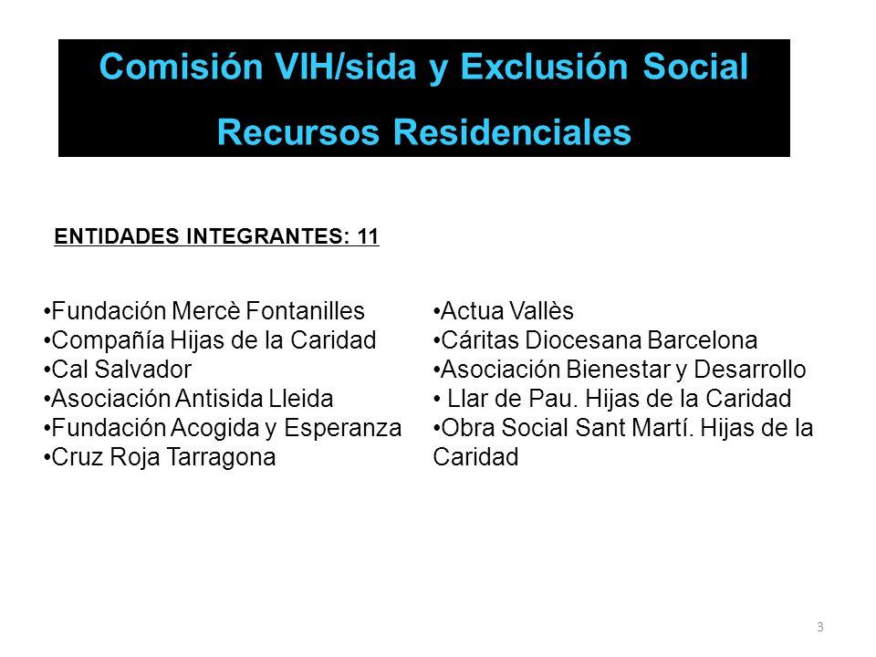 Comisión VIH/sida y Exclusión Social Recursos Residenciales