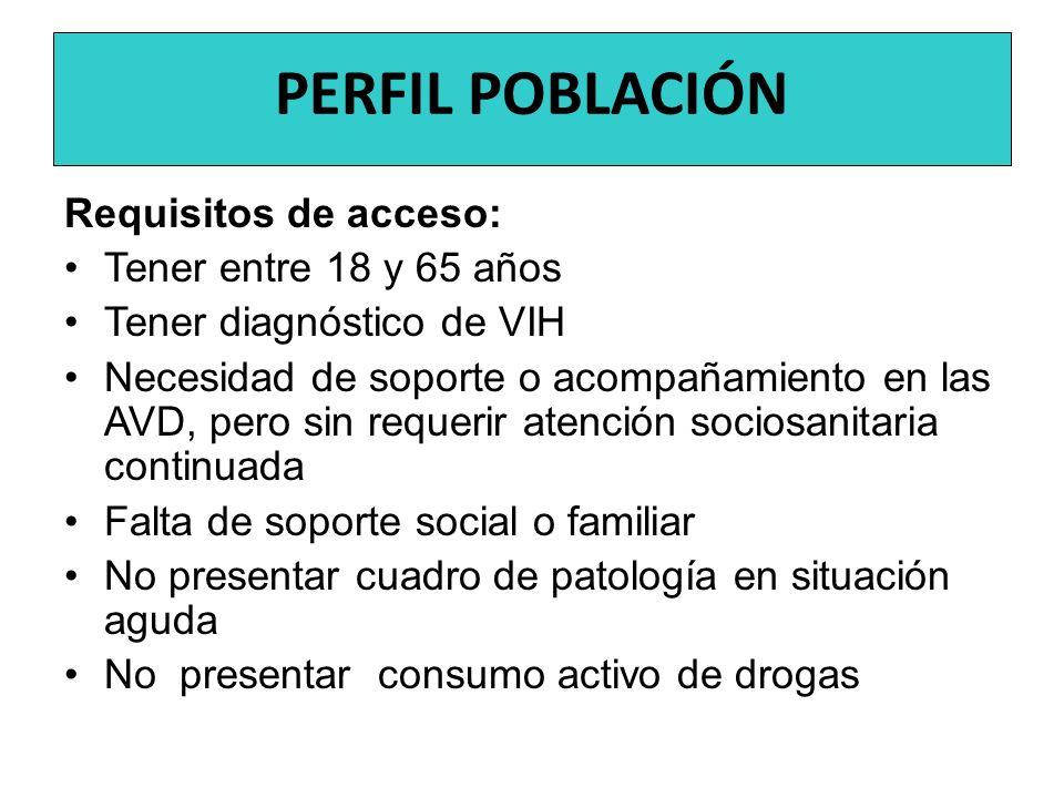 PERFIL POBLACIÓN Requisitos de acceso: Tener entre 18 y 65 años