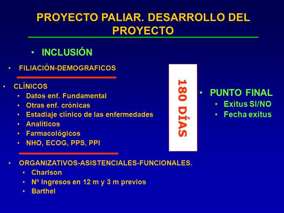 PROYECTO PALIAR. DESARROLLO DEL PROYECTO
