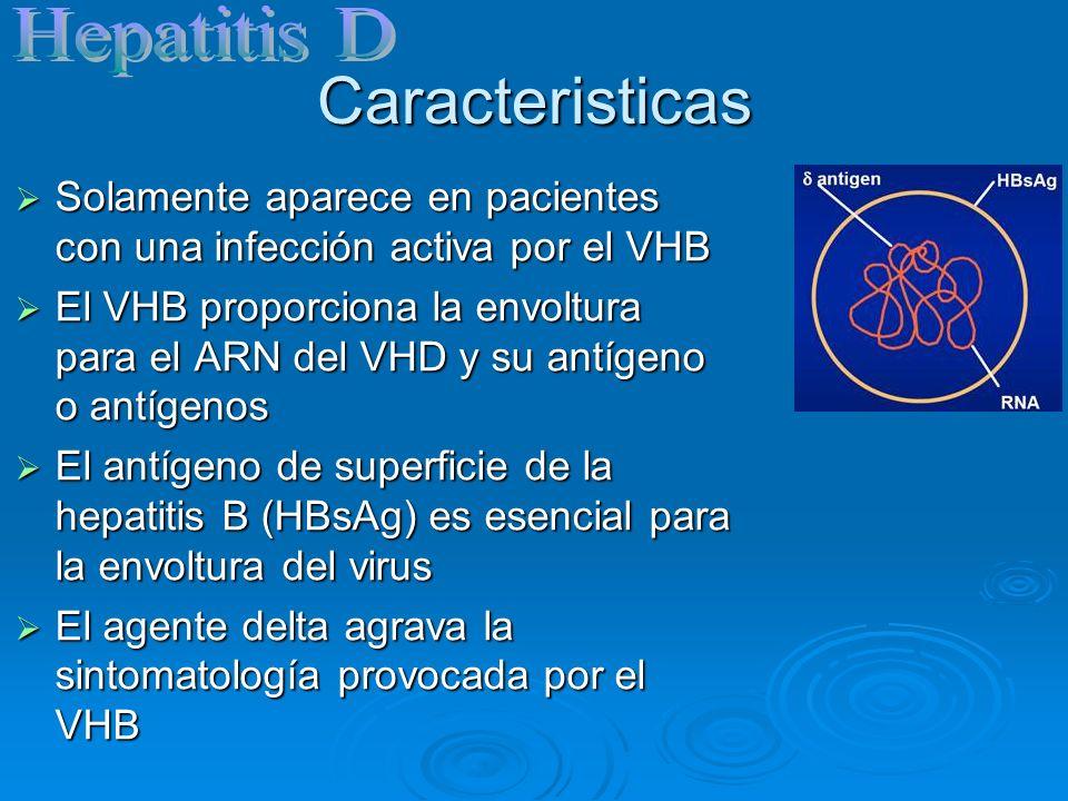 Caracteristicas Hepatitis D