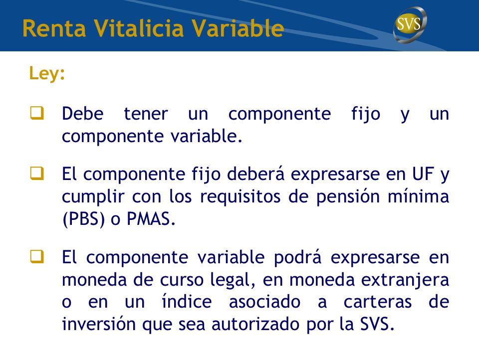 Renta Vitalicia Variable