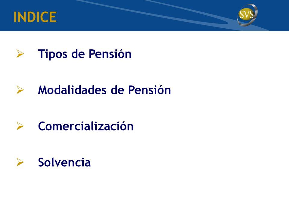 INDICE Tipos de Pensión Modalidades de Pensión Comercialización