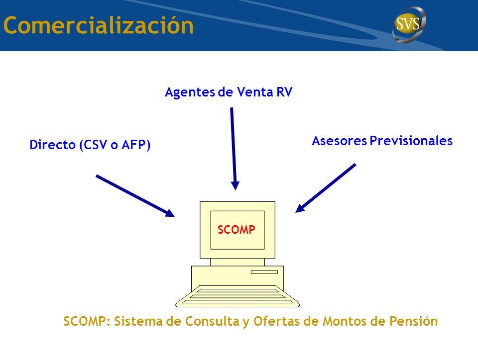 Comercialización Agentes de Venta RV Asesores Previsionales