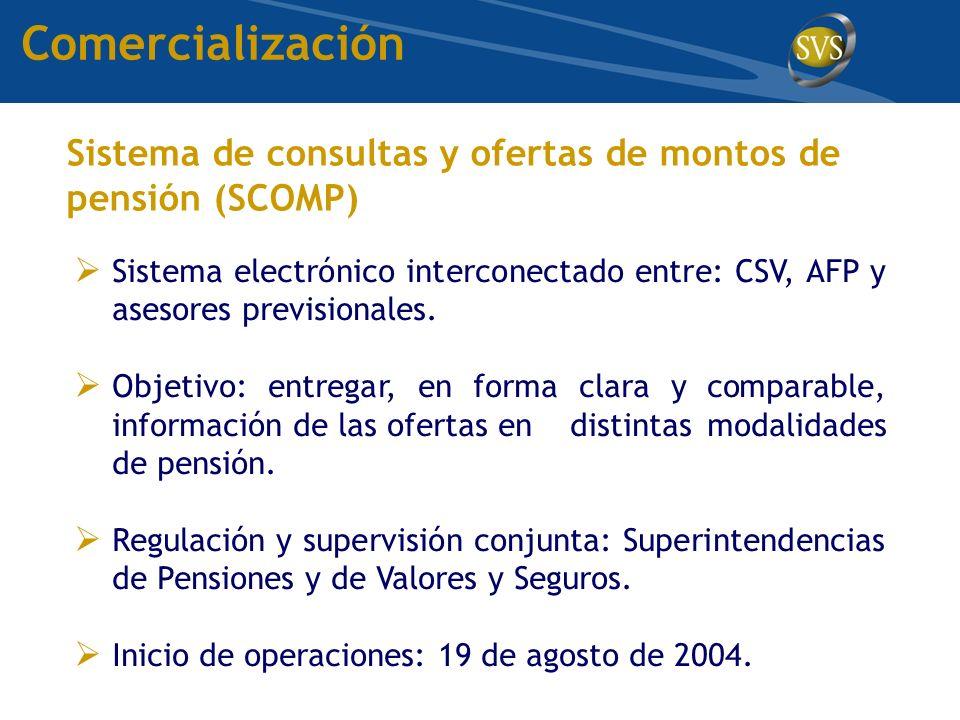 Comercialización Sistema de consultas y ofertas de montos de pensión (SCOMP)