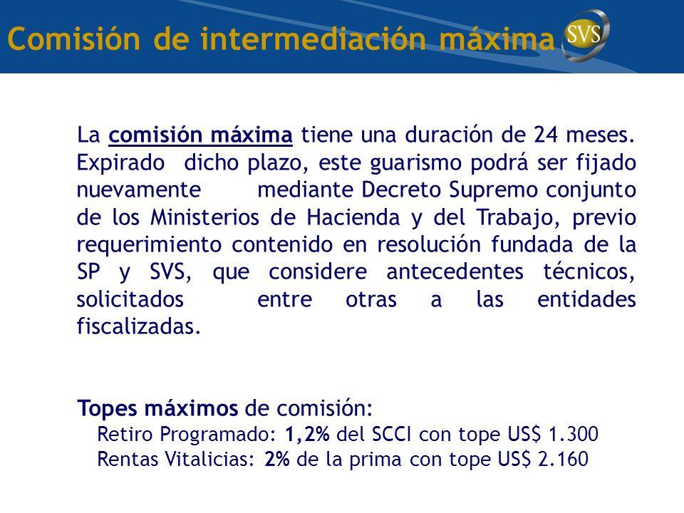 Comisión de intermediación máxima