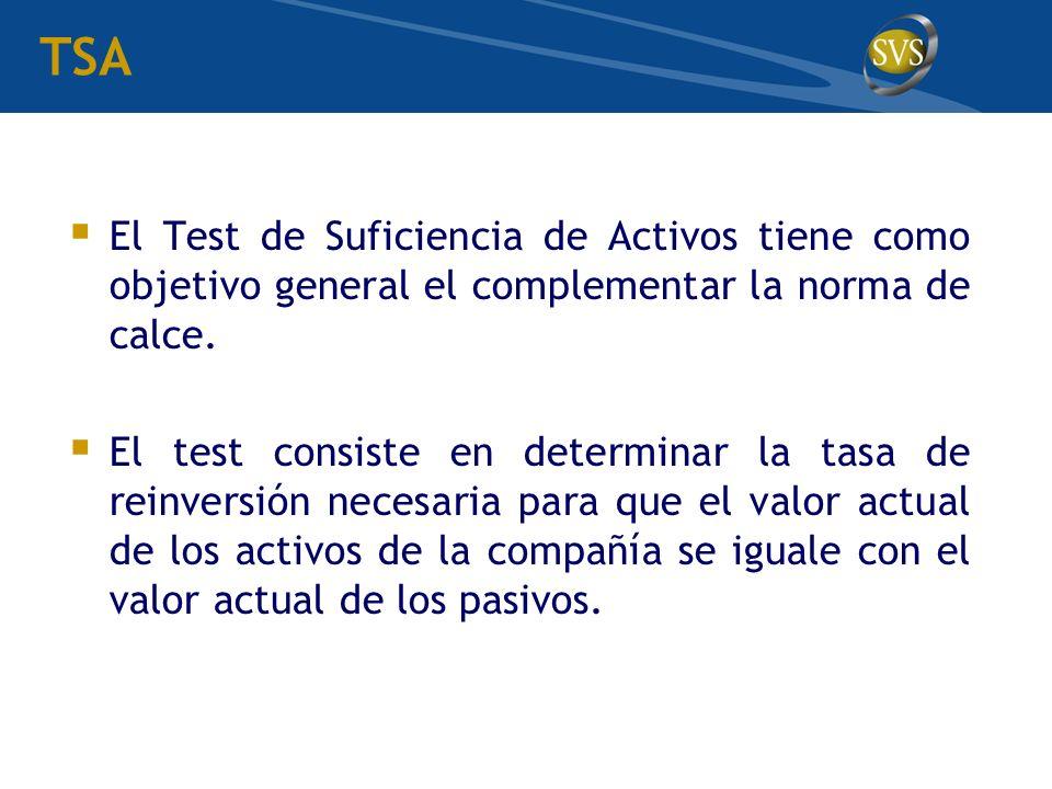 TSA El Test de Suficiencia de Activos tiene como objetivo general el complementar la norma de calce.