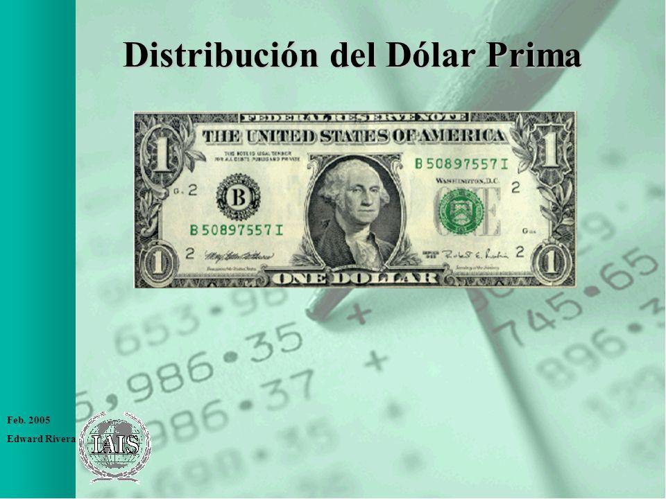 Distribución del Dólar Prima