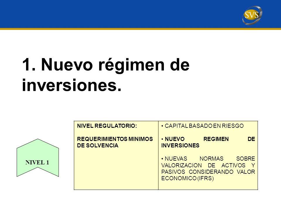 1. Nuevo régimen de inversiones.