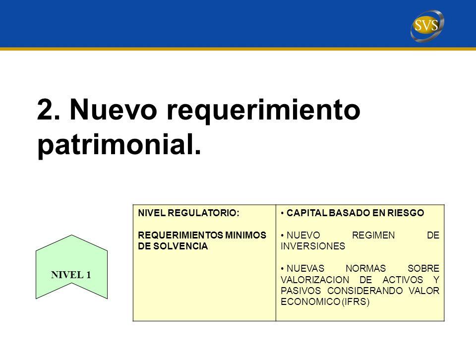 2. Nuevo requerimiento patrimonial.
