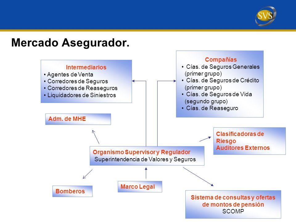 Sistema de consultas y ofertas de montos de pensión