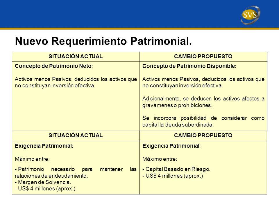 Nuevo Requerimiento Patrimonial.