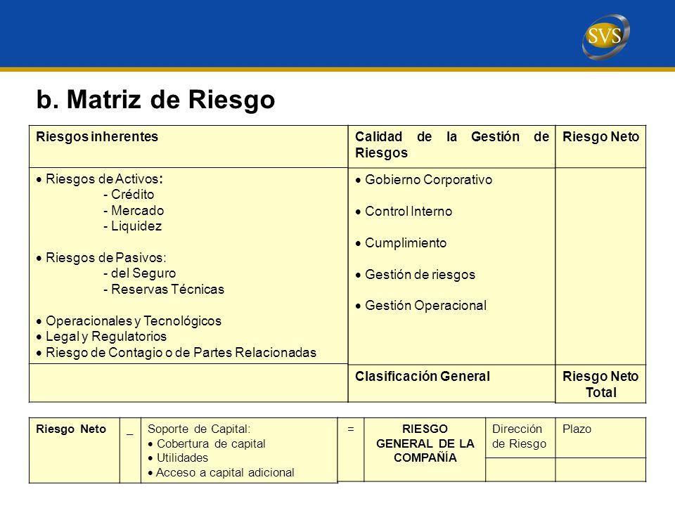 RIESGO GENERAL DE LA COMPAÑÍA