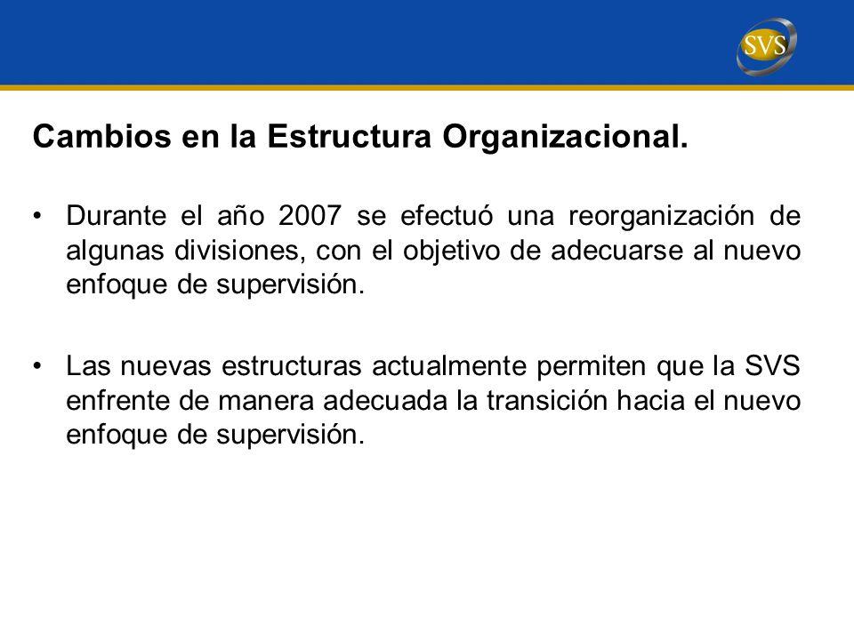 Cambios en la Estructura Organizacional.