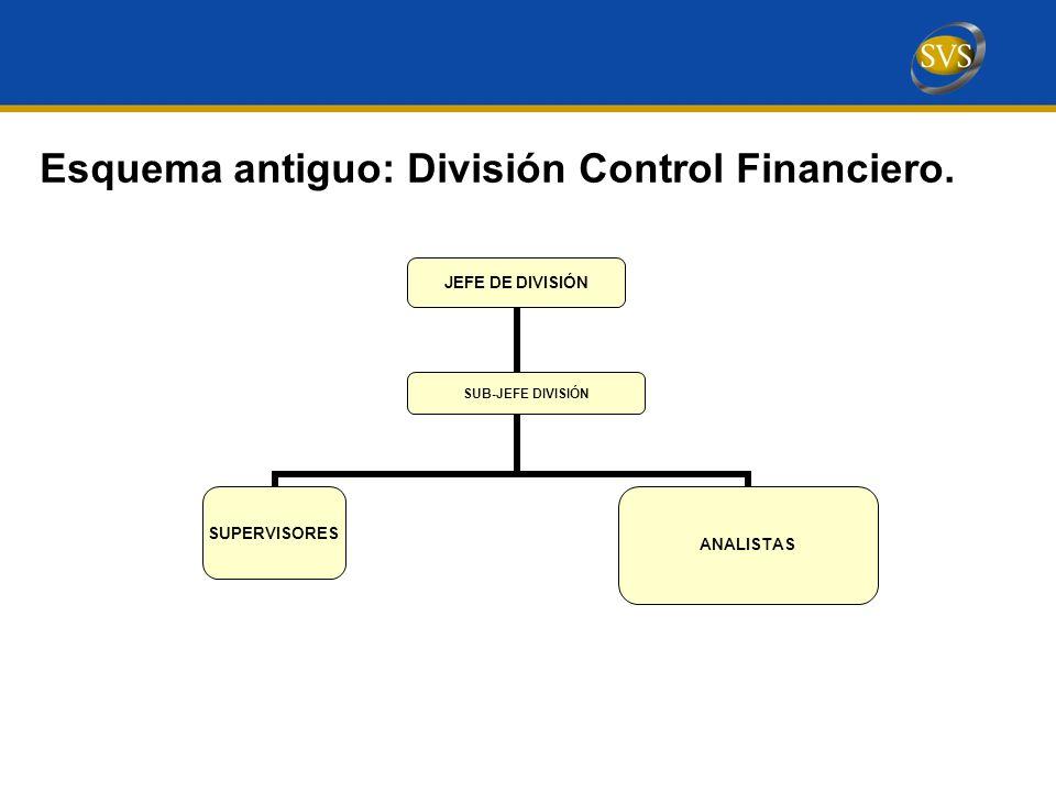 Esquema antiguo: División Control Financiero.
