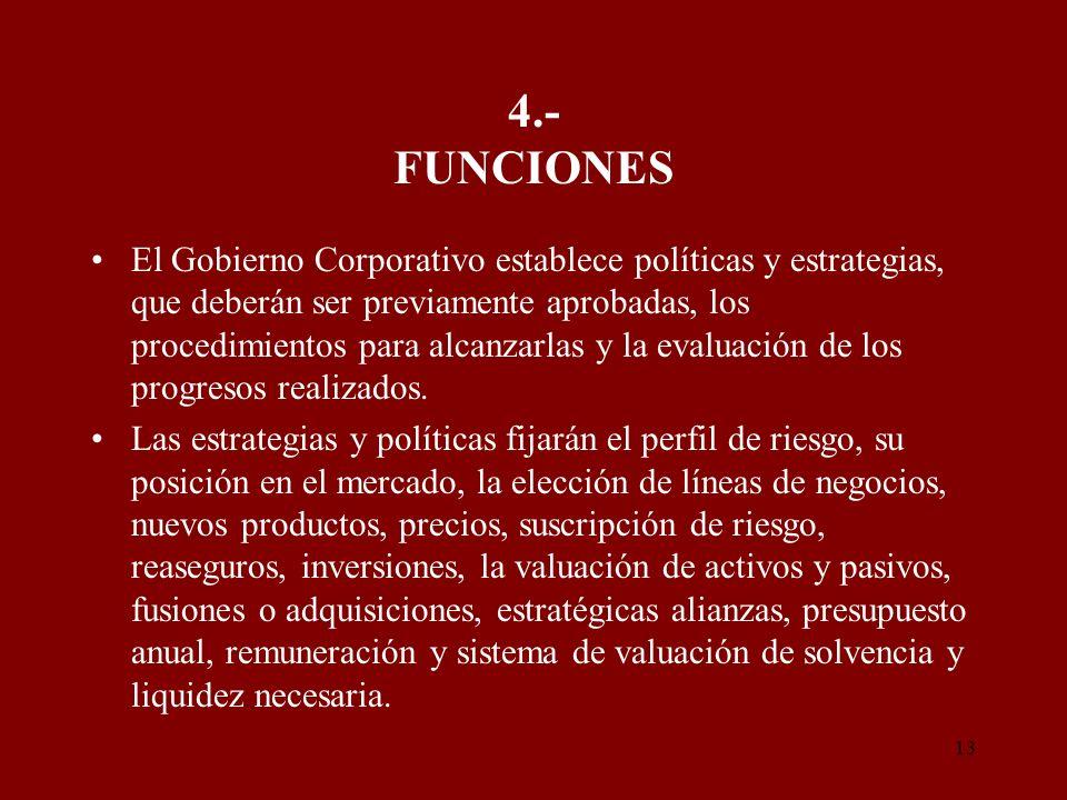 4.- FUNCIONES