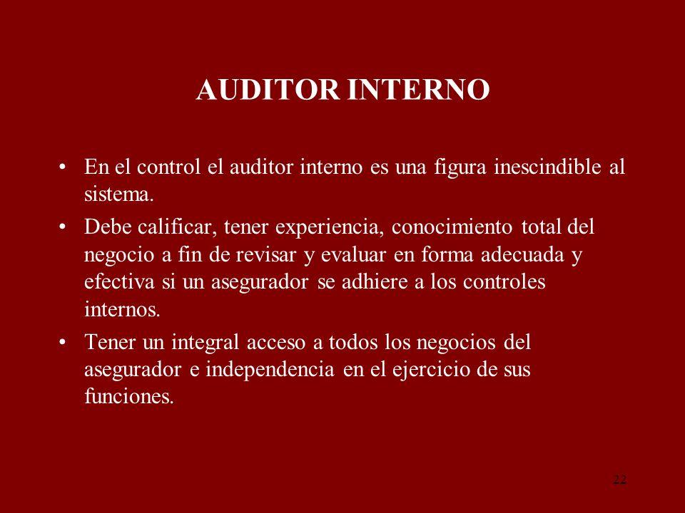 AUDITOR INTERNO En el control el auditor interno es una figura inescindible al sistema.