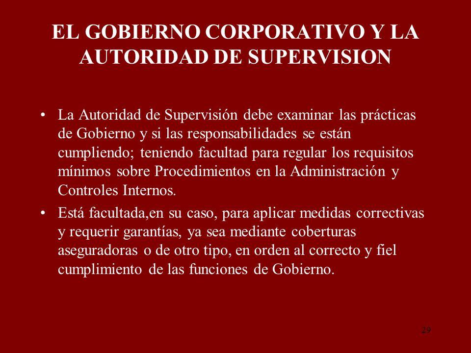 EL GOBIERNO CORPORATIVO Y LA AUTORIDAD DE SUPERVISION