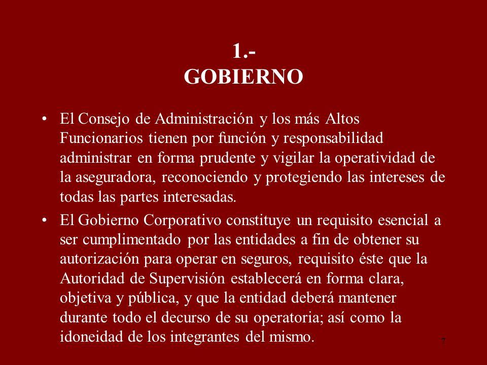 1.- GOBIERNO
