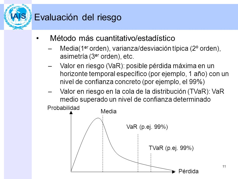 Evaluación del riesgo Método más cuantitativo/estadístico