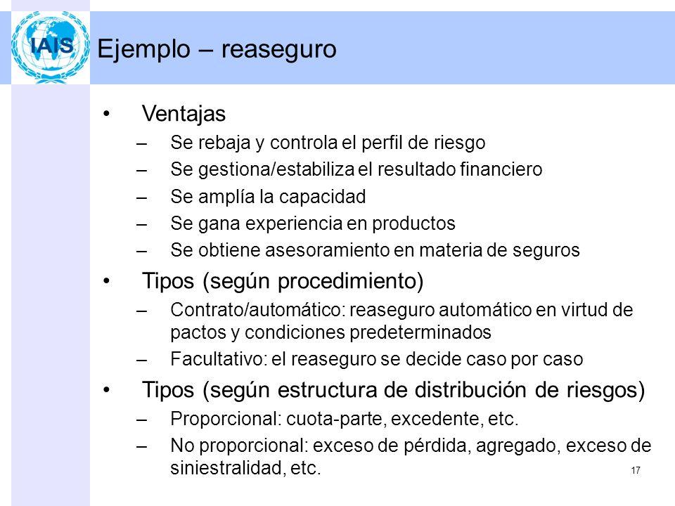 Ejemplo – reaseguro Ventajas Tipos (según procedimiento)