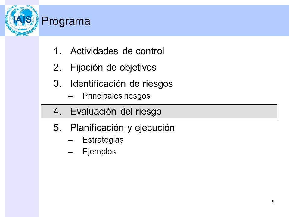 Programa Actividades de control Fijación de objetivos