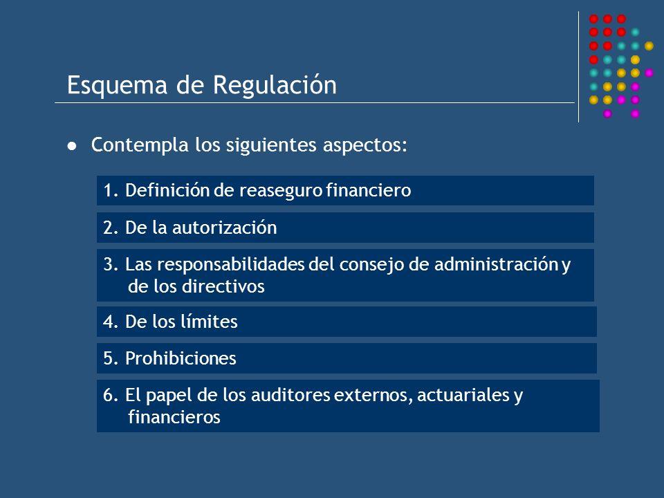 Esquema de Regulación Contempla los siguientes aspectos: