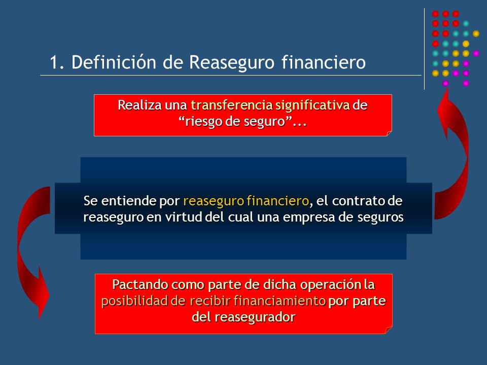 1. Definición de Reaseguro financiero