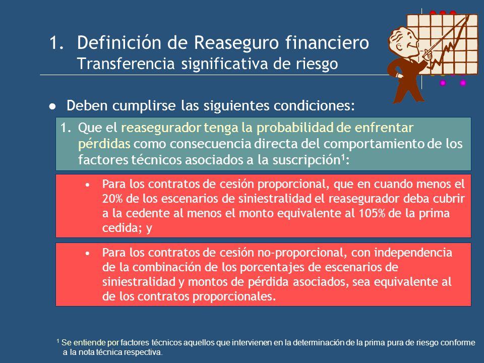 Definición de Reaseguro financiero Transferencia significativa de riesgo
